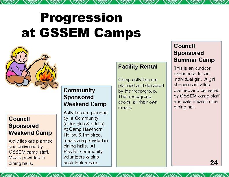 Progression at GSSEM Camps Council Sponsored Summer Camp Facility Rental Community Sponsored Weekend Camp
