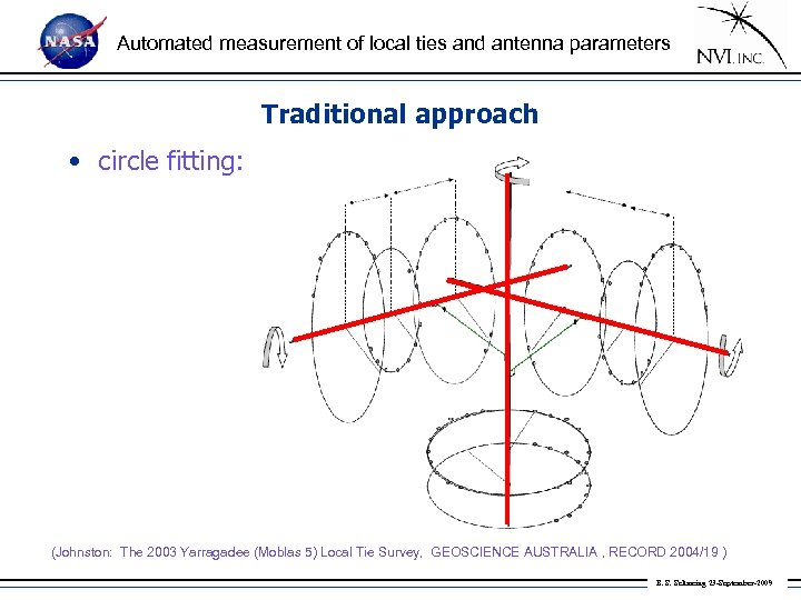 Automated measurement of local ties and antenna parameters Traditional approach • circle fitting: (Johnston: