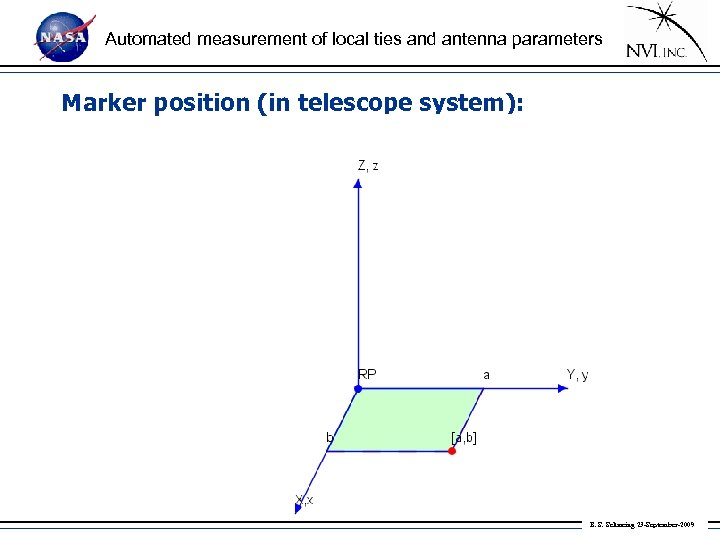 Automated measurement of local ties and antenna parameters Marker position (in telescope system): B.