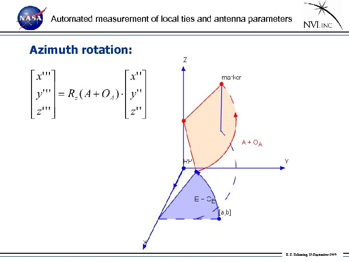 Automated measurement of local ties and antenna parameters Azimuth rotation: B. S. Schmeing 23