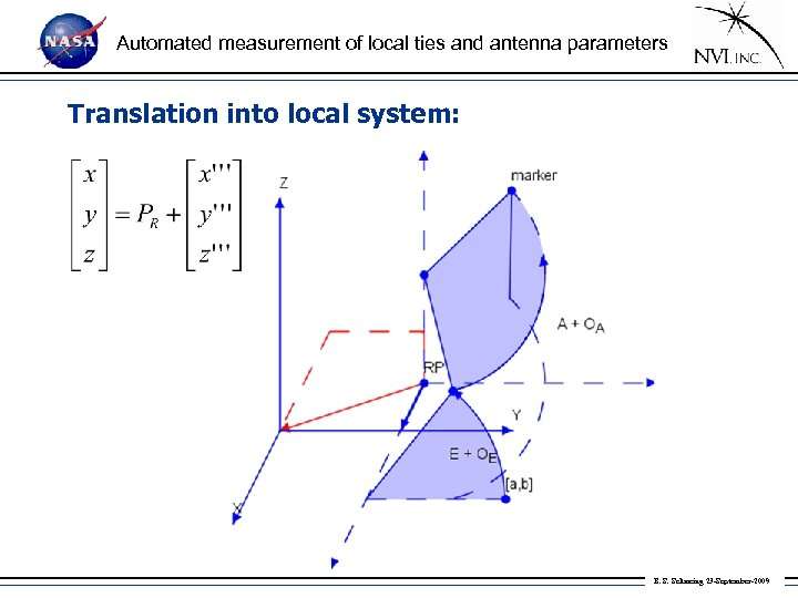 Automated measurement of local ties and antenna parameters Translation into local system: B. S.