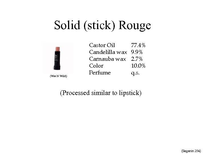 Solid (stick) Rouge (Wet N Wild) Castor Oil Candelilla wax Carnauba wax Color Perfume