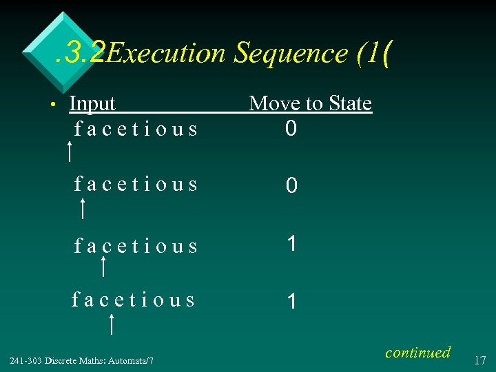 . 3. 2 Execution Sequence (1( • Input facetious Move to State 0 facetious