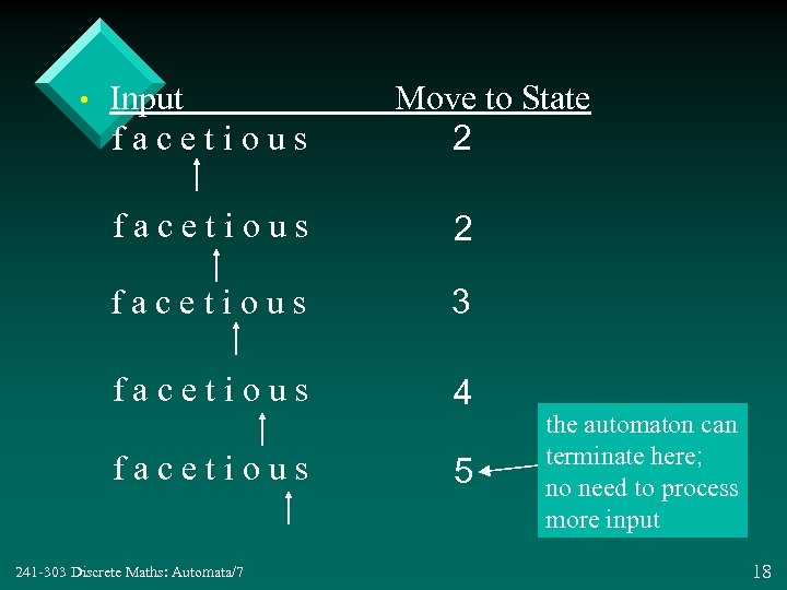 • Input facetious Move to State 2 facetious 3 facetious 4 facetious 241