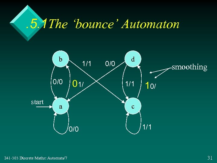 . 5. 1 The 'bounce' Automaton b 0/0 start 1/1 01/ a 1/1 smoothing