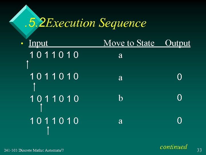. 5. 2 Execution Sequence • Input 1011010 Move to State a Output 1011010