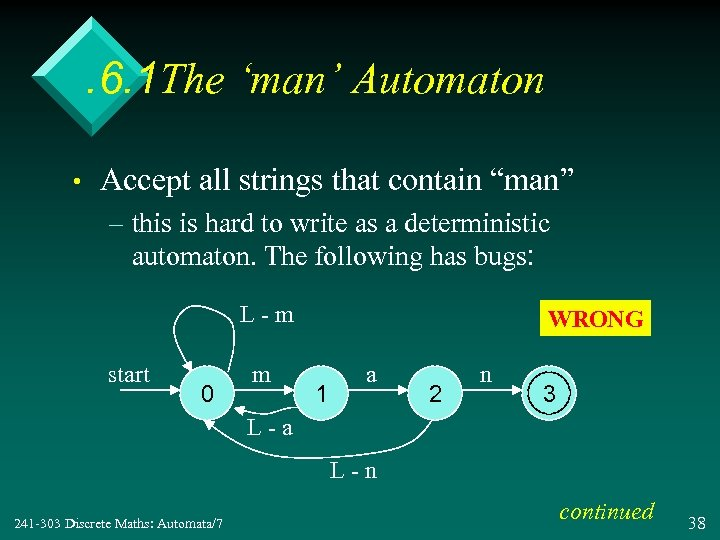 ". 6. 1 The 'man' Automaton • Accept all strings that contain ""man"" –"
