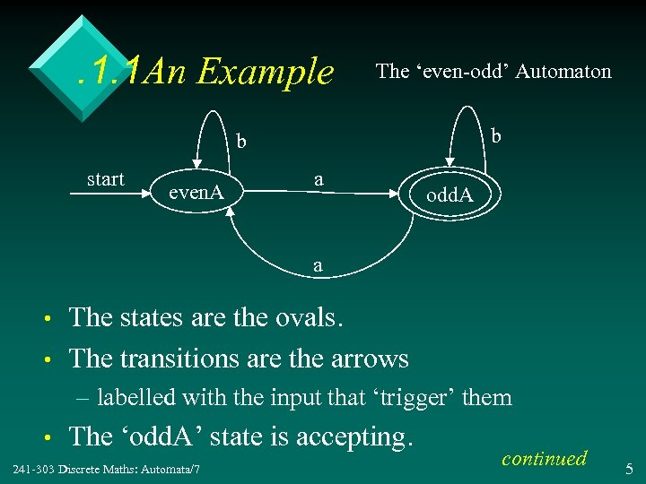 . 1. 1 An Example The 'even-odd' Automaton b b start even. A a