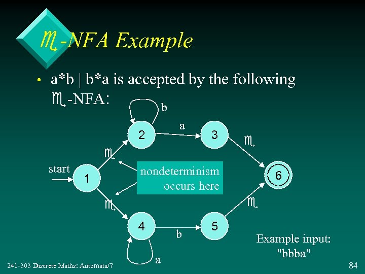 e-NFA Example • a*b | b*a is accepted by the following e-NFA: b a
