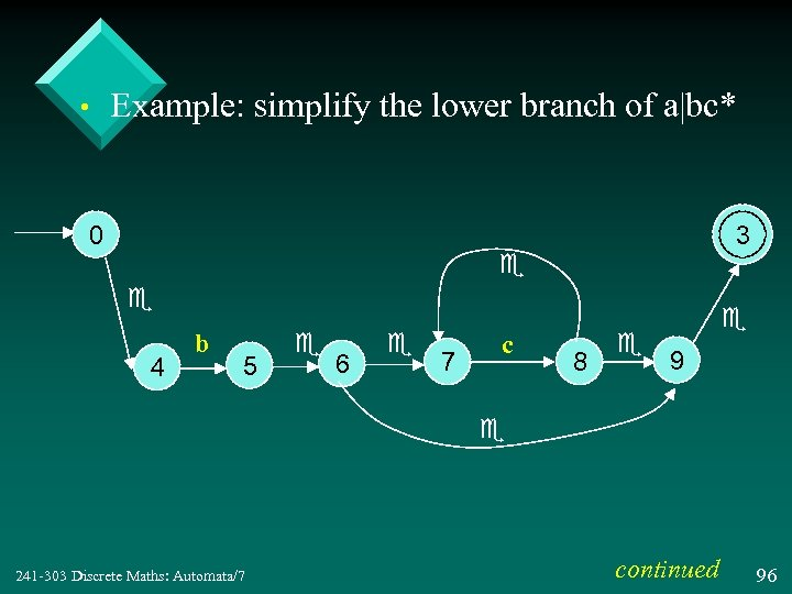 • Example: simplify the lower branch of a|bc* 0 3 e e 4