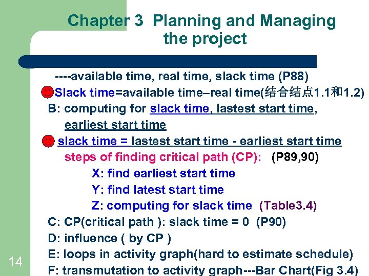 Chapter 3 Planning and Managing the project 14 ----available time, real time, slack time