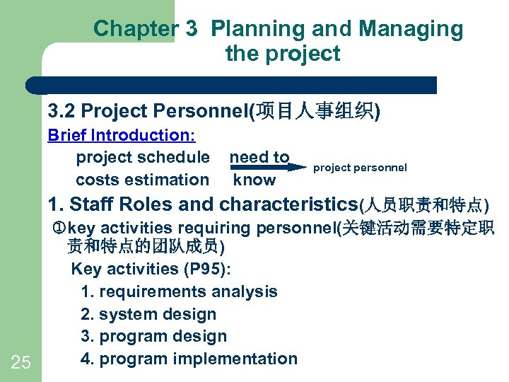 Chapter 3 Planning and Managing the project 3. 2 Project Personnel(项目人事组织) Brief Introduction: project
