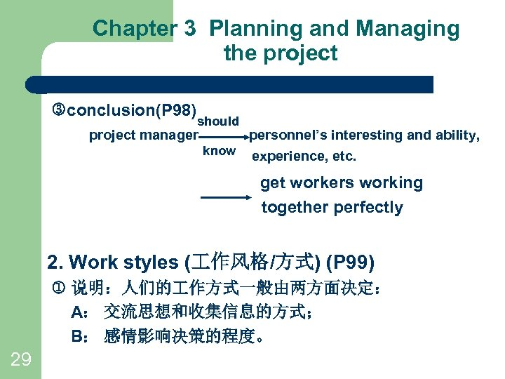 Chapter 3 Planning and Managing the project conclusion(P 98) should project manager personnel's interesting