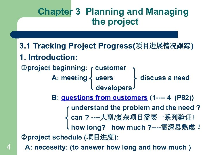 Chapter 3 Planning and Managing the project 3. 1 Tracking Project Progress(项目进展情况跟踪) 1. Introduction: