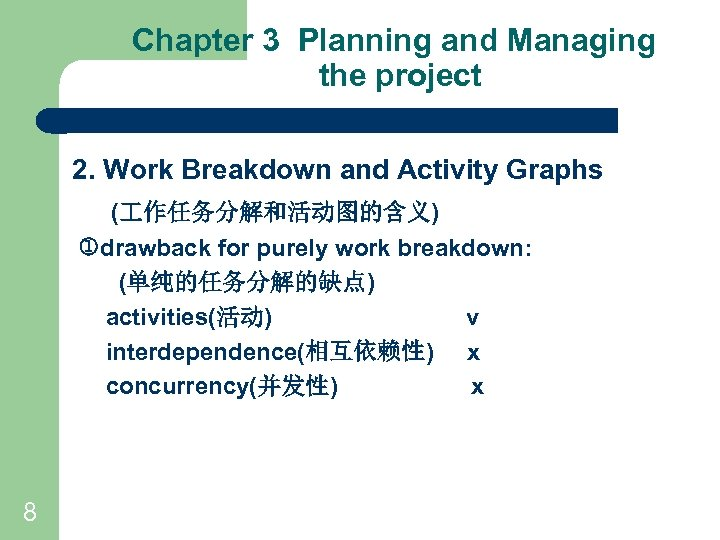 Chapter 3 Planning and Managing the project 2. Work Breakdown and Activity Graphs (