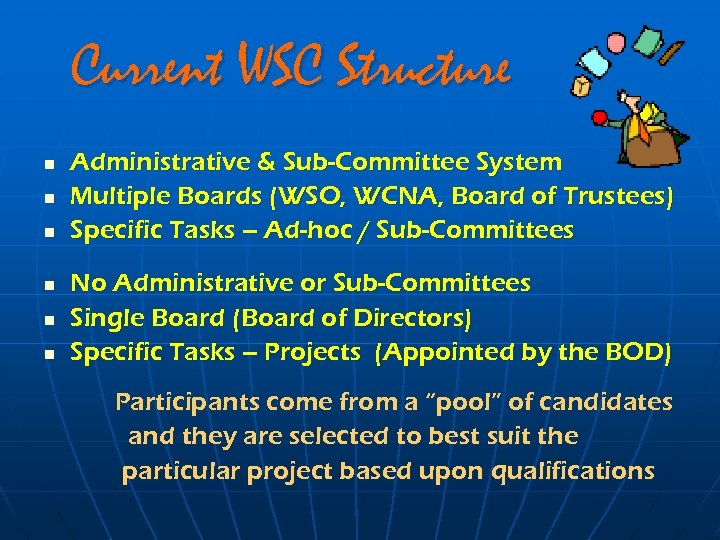 Current WSC Structure n n n Administrative & Sub-Committee System Multiple Boards (WSO, WCNA,