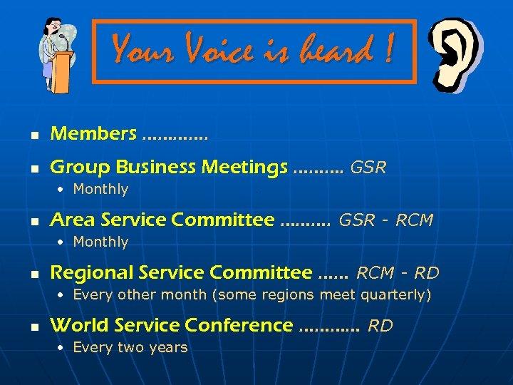 Your Voice is heard ! n Members …………. n Group Business Meetings ………. GSR