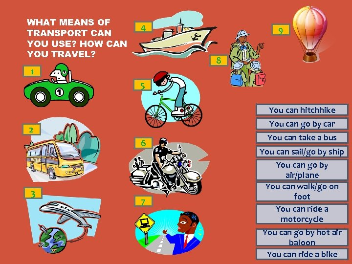 WHAT MEANS OF TRANSPORT CAN YOU USE? HOW CAN YOU TRAVEL? 4 9 8