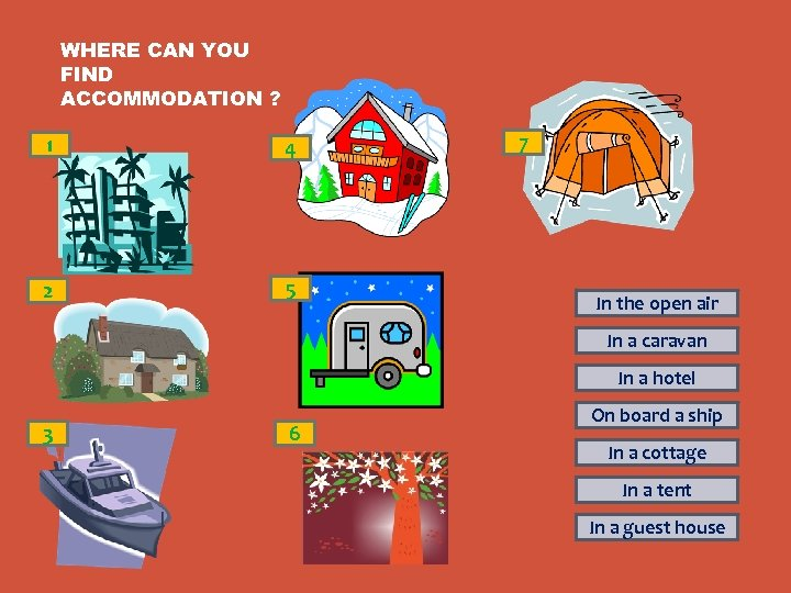 WHERE CAN YOU FIND ACCOMMODATION ? 1 4 2 5 7 In the open