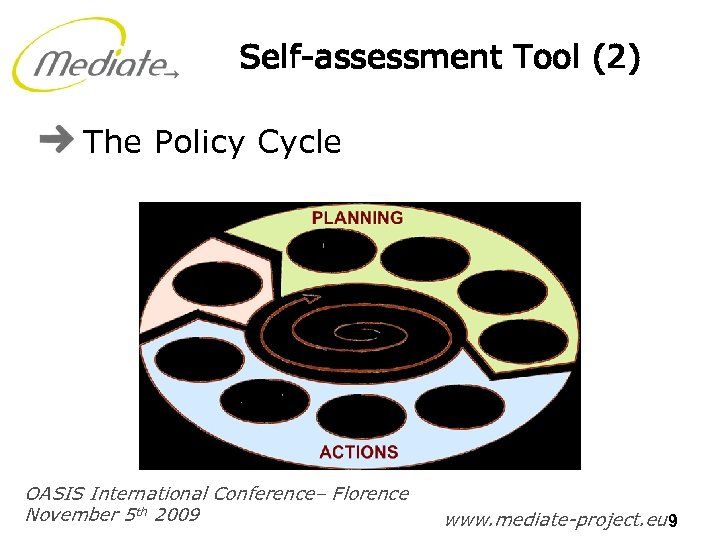 Self-assessment Tool (2) The Policy Cycle OASIS International Conference– Florence November 5 th 2009