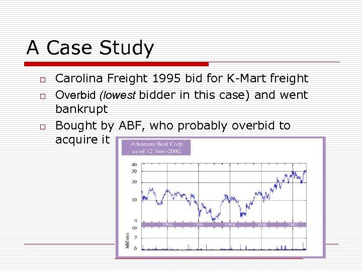 A Case Study o o o Carolina Freight 1995 bid for K-Mart freight Overbid