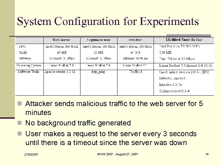 System Configuration for Experiments n Attacker sends malicious traffic to the web server for