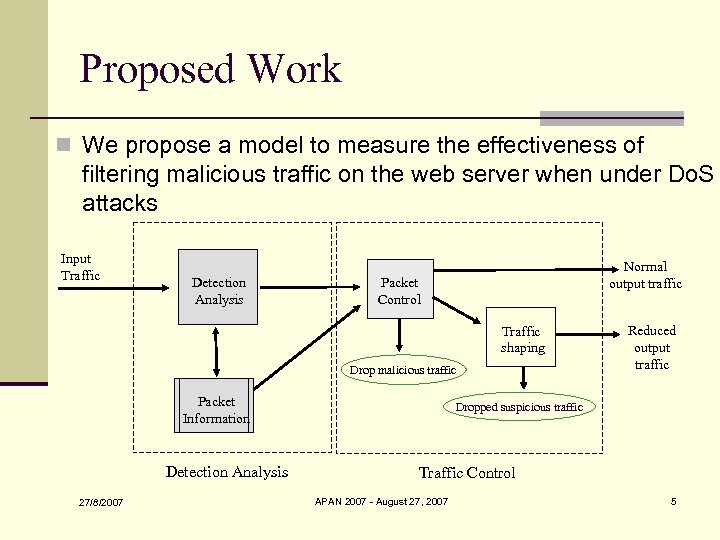 Proposed Work n We propose a model to measure the effectiveness of filtering malicious