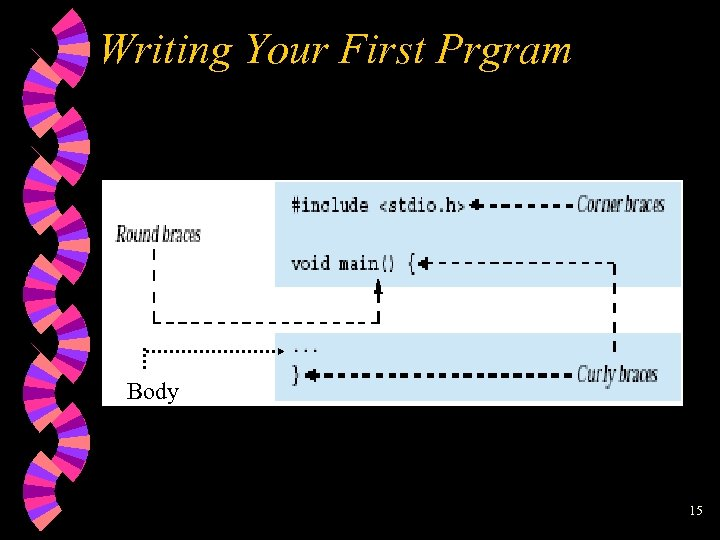 Writing Your First Prgram Body 15