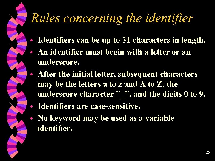 Rules concerning the identifier w w w Identifiers can be up to 31 characters