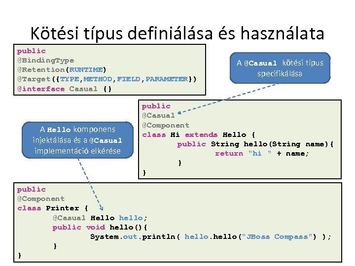 Kötési típus definiálása és használata public @Binding. Type @Retention(RUNTIME) @Target({TYPE, METHOD, FIELD, PARAMETER}) @interface