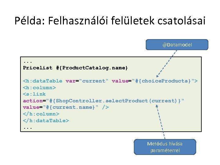 Példa: Felhasználói felületek csatolásai @Datamodel. . . Pricelist #{Product. Catalog. name} <h: data. Table