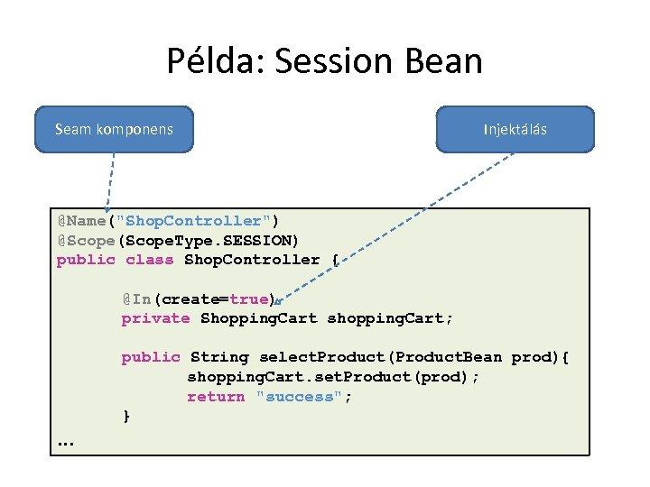 Példa: Session Bean Seam komponens Injektálás @Name(