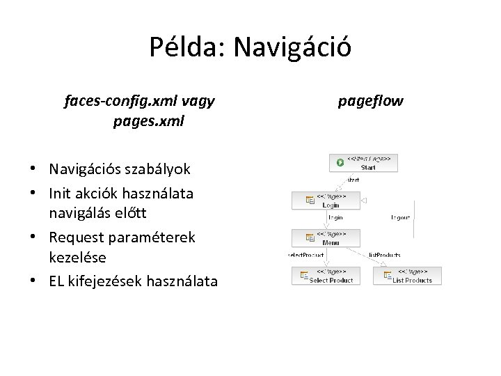 Példa: Navigáció faces-config. xml vagy pages. xml • Navigációs szabályok • Init akciók használata