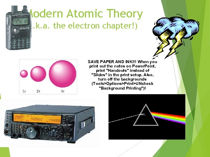 Modern Atomic Theory (a. k. a. the electron chapter!) SAVE PAPER AND INK!!! When