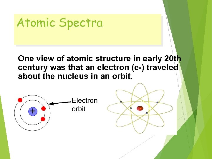 Atomic Spectra One view of atomic structure in early 20 th century was that