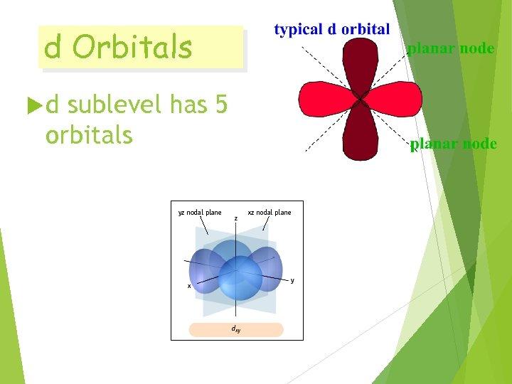 d Orbitals d sublevel has 5 orbitals