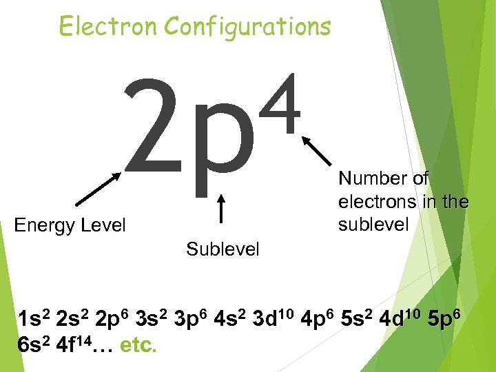 Electron Configurations 4 2 p Energy Level Number of electrons in the sublevel Sublevel