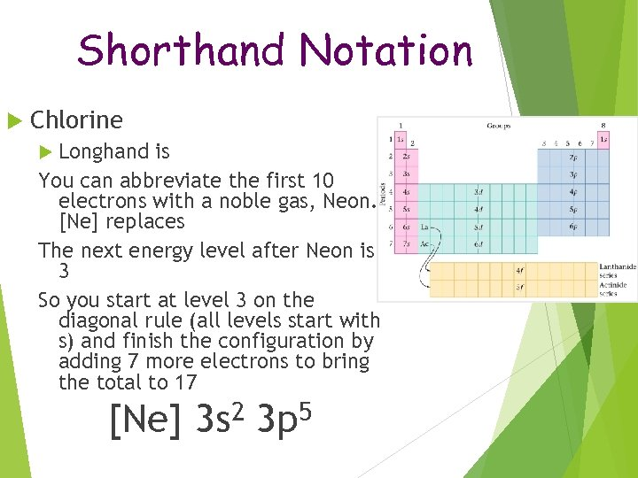 Shorthand Notation Chlorine Longhand is 1 s 2 2 p 6 3 s 2