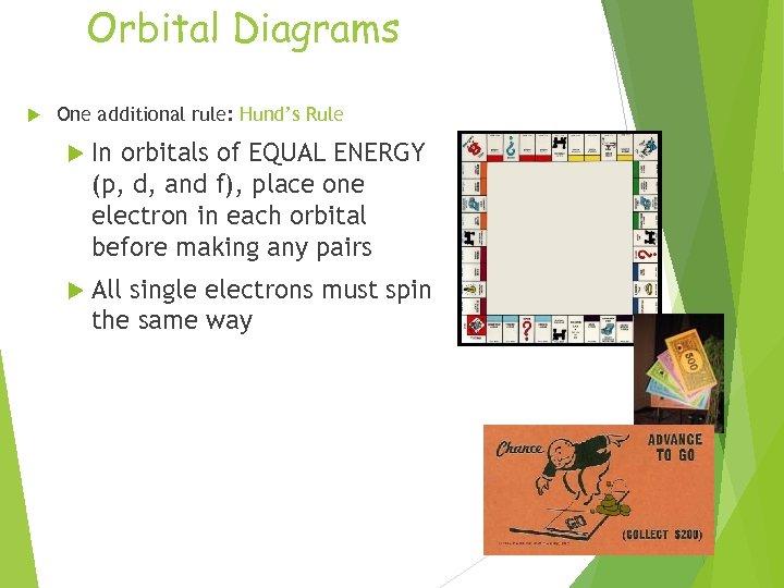 Orbital Diagrams One additional rule: Hund's Rule In orbitals of EQUAL ENERGY (p, d,
