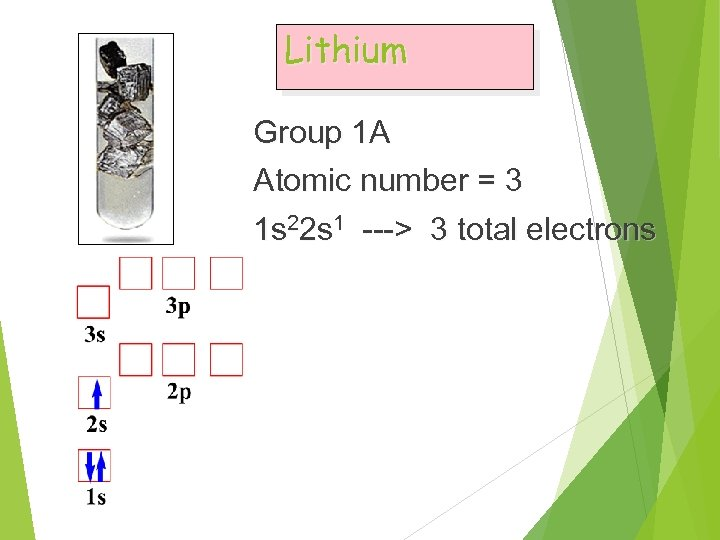 Lithium Group 1 A Atomic number = 3 1 s 22 s 1 --->
