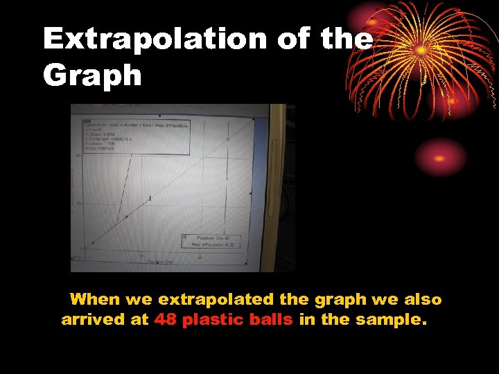 Extrapolation of the Graph When we extrapolated the graph we also arrived at 48