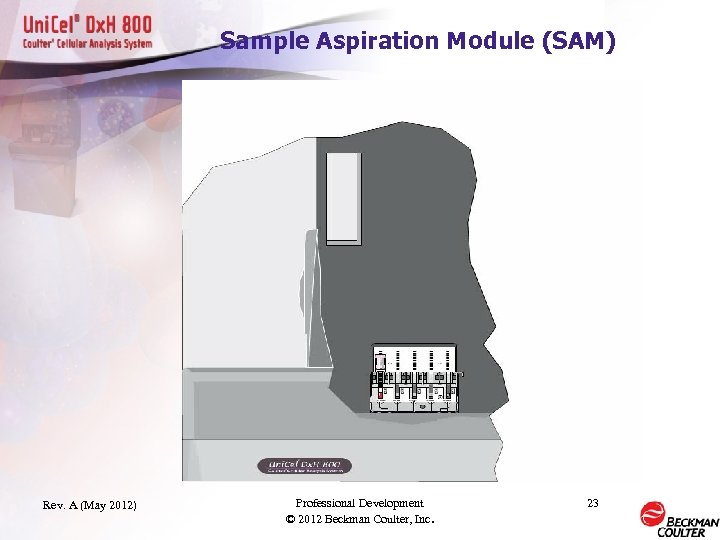 Sample Aspiration Module (SAM) Rev. A (May 2012) Professional Development © 2012 Beckman Coulter,