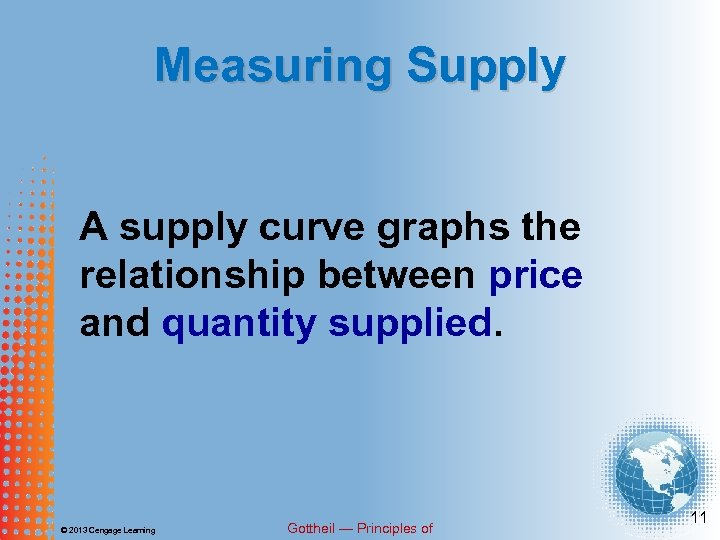 Measuring Supply A supply curve graphs the relationship between price and quantity supplied. ©