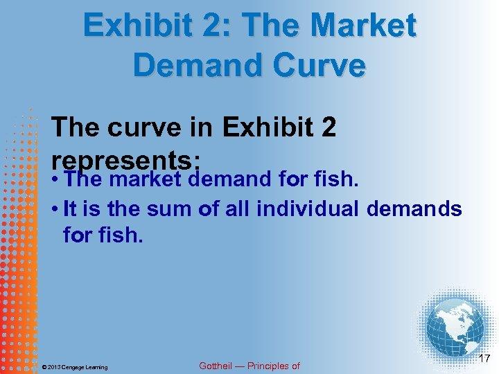 Exhibit 2: The Market Demand Curve The curve in Exhibit 2 represents: • The