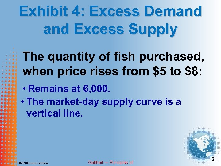 Exhibit 4: Excess Demand Excess Supply The quantity of fish purchased, when price rises