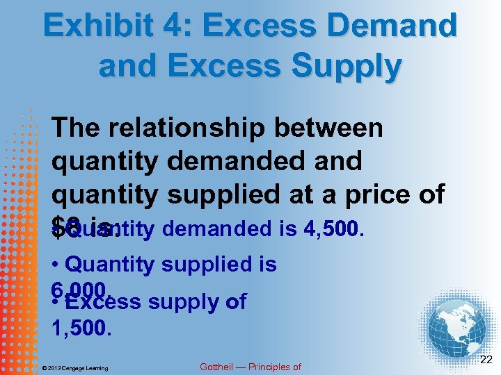 Exhibit 4: Excess Demand Excess Supply The relationship between quantity demanded and quantity supplied