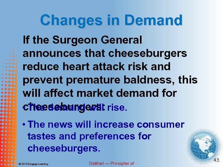 Changes in Demand If the Surgeon General announces that cheeseburgers reduce heart attack risk