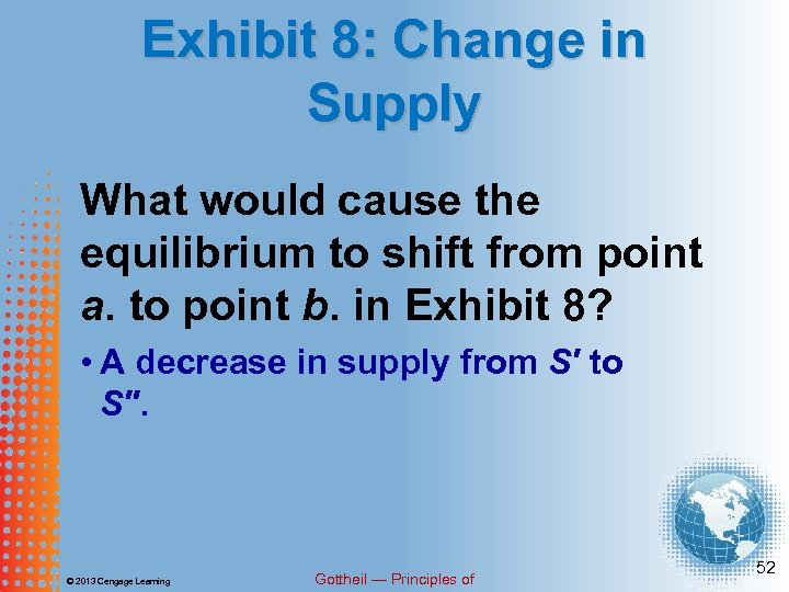 Exhibit 8: Change in Supply What would cause the equilibrium to shift from point