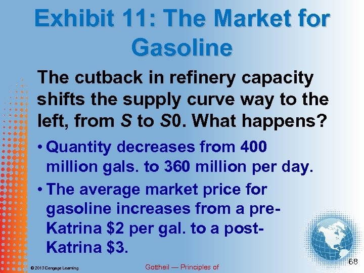 Exhibit 11: The Market for Gasoline The cutback in refinery capacity shifts the supply