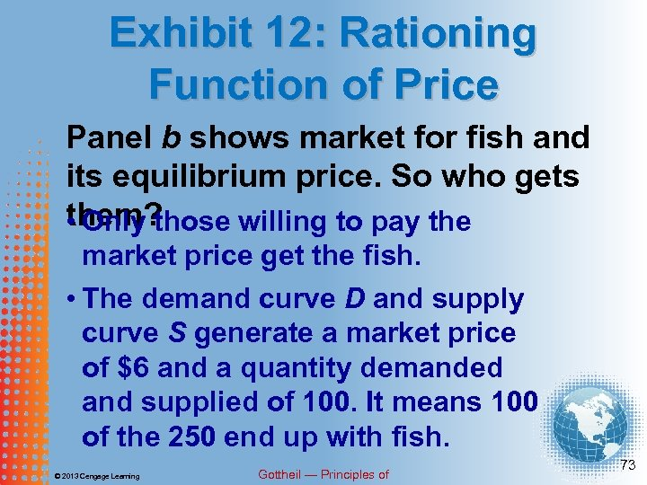 Exhibit 12: Rationing Function of Price Panel b shows market for fish and its
